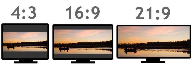 relacion aspecto pantalla monitores ultrawide