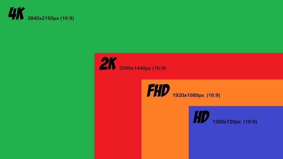 diferencias 2k, 4k y fhd